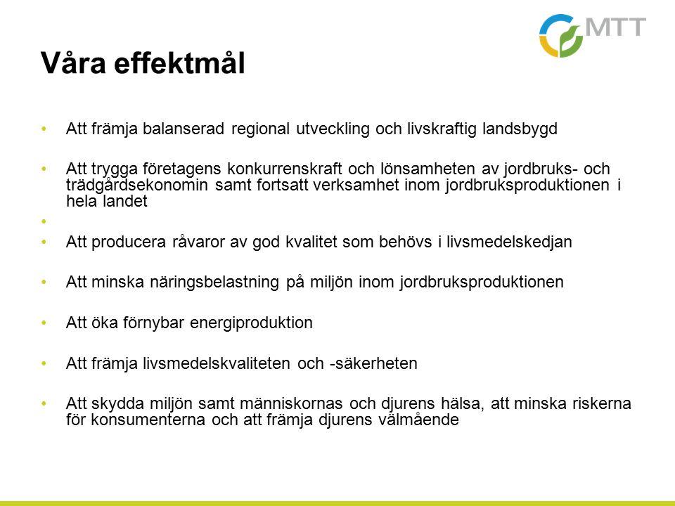 Våra effektmål Att främja balanserad regional utveckling och livskraftig landsbygd Att trygga företagens konkurrenskraft och lönsamheten av jordbruks- och trädgårdsekonomin samt fortsatt verksamhet inom jordbruksproduktionen i hela landet Att producera råvaror av god kvalitet som behövs i livsmedelskedjan Att minska näringsbelastning på miljön inom jordbruksproduktionen Att öka förnybar energiproduktion Att främja livsmedelskvaliteten och -säkerheten Att skydda miljön samt människornas och djurens hälsa, att minska riskerna för konsumenterna och att främja djurens välmående