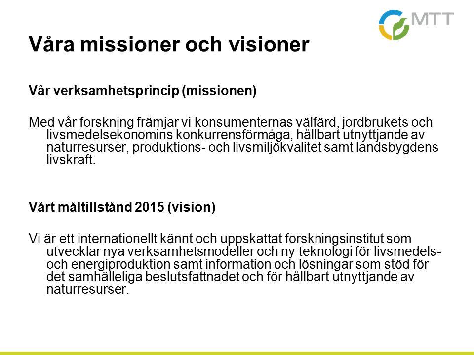Våra missioner och visioner Vår verksamhetsprincip (missionen) Med vår forskning främjar vi konsumenternas välfärd, jordbrukets och livsmedelsekonomin