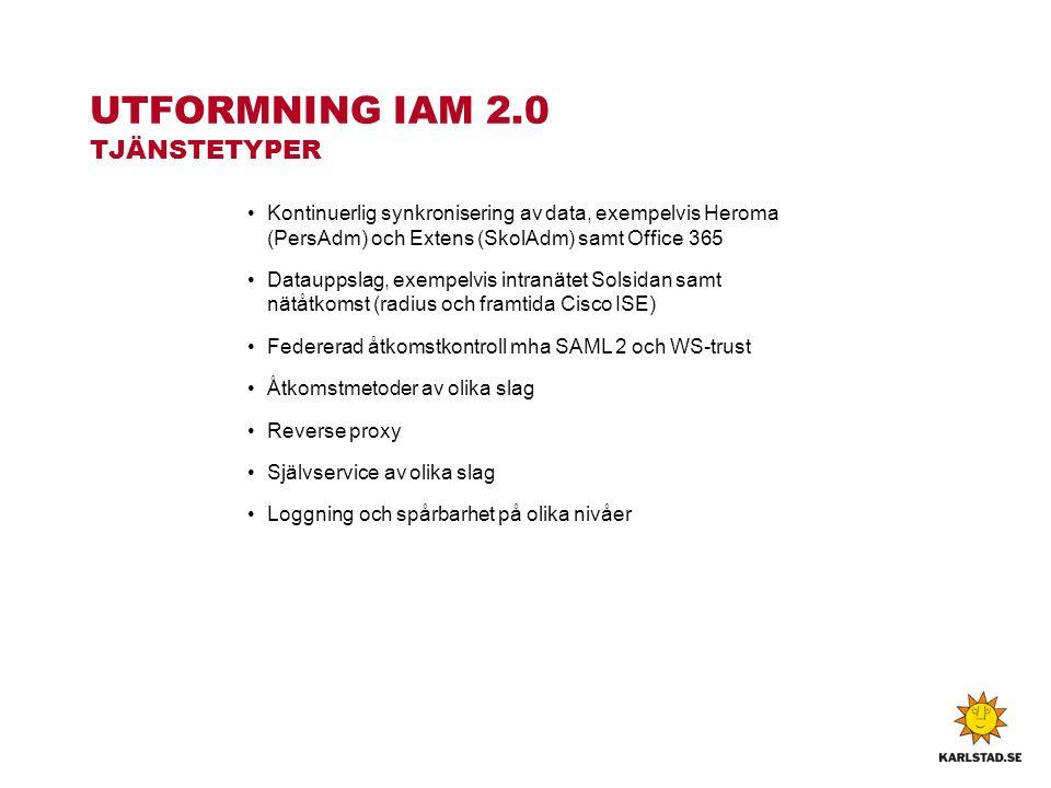 UTFORMNING IAM 2.0 TJÄNSTETYPER Kontinuerlig synkronisering av data, exempelvis Heroma (PersAdm) och Extens (SkolAdm) samt Office 365 Datauppslag, exempelvis intranätet Solsidan samt nätåtkomst (radius och framtida Cisco ISE) Federerad åtkomstkontroll mha SAML 2 och WS-trust Åtkomstmetoder av olika slag Reverse proxy Självservice av olika slag Loggning och spårbarhet på olika nivåer