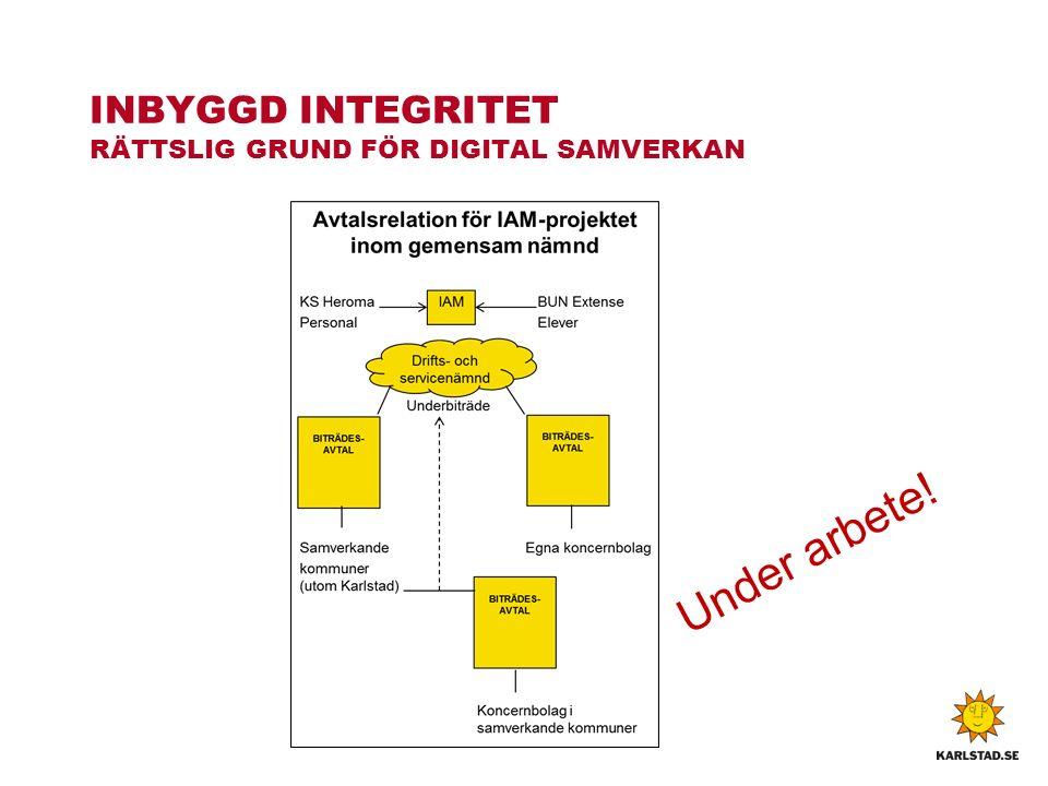 INBYGGD INTEGRITET RÄTTSLIG GRUND FÖR DIGITAL SAMVERKAN Under arbete!