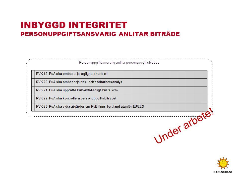 INBYGGD INTEGRITET PERSONUPPGIFTSANSVARIG ANLITAR BITRÄDE Under arbete!