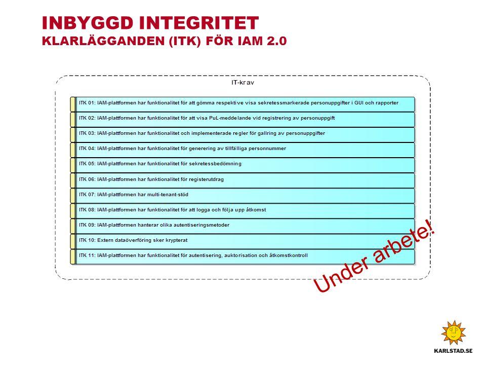 INBYGGD INTEGRITET KLARLÄGGANDEN (ITK) FÖR IAM 2.0 Under arbete!