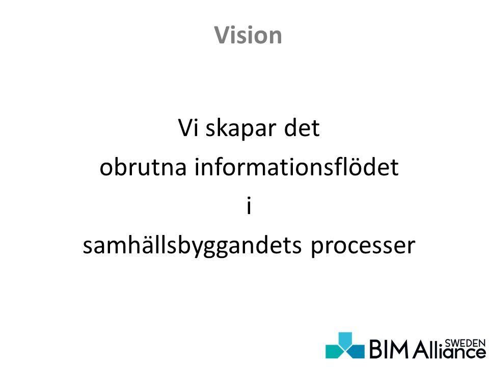 Vision Vi skapar det obrutna informationsflödet i samhällsbyggandets processer