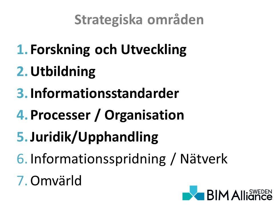 1.Forskning och Utveckling 2.Utbildning 3.Informationsstandarder 4.Processer / Organisation 5.Juridik/Upphandling 6.Informationsspridning / Nätverk 7.Omvärld