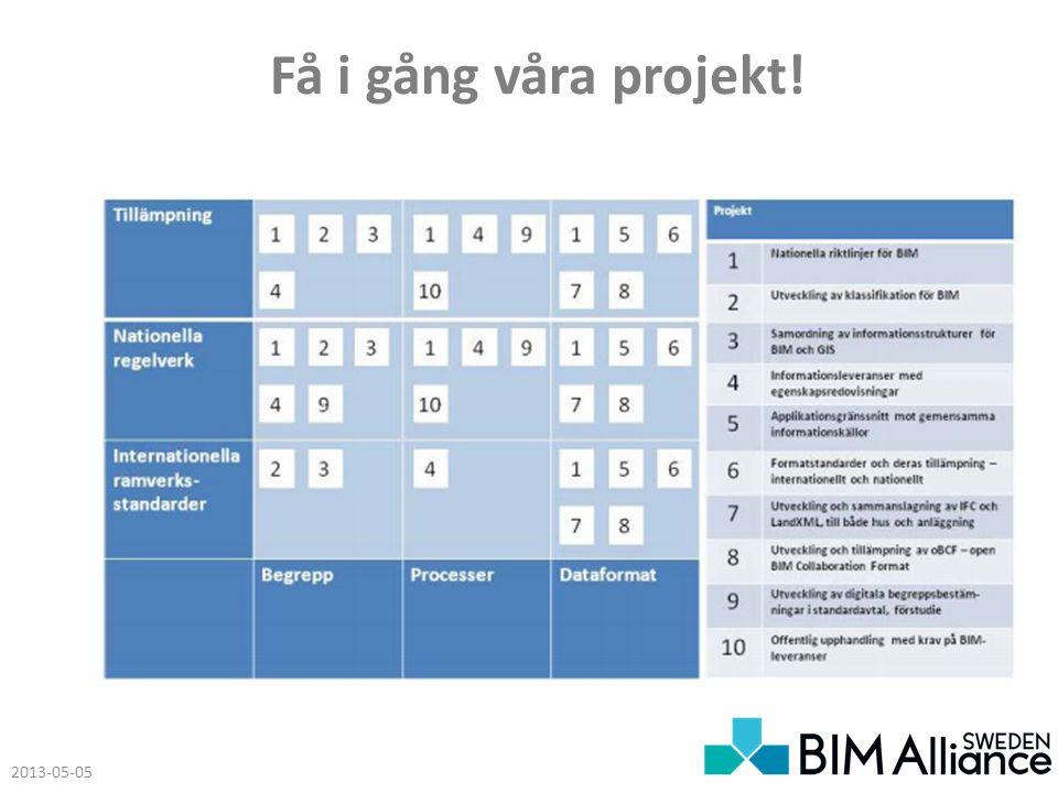 Få i gång våra projekt! 2013-05-05