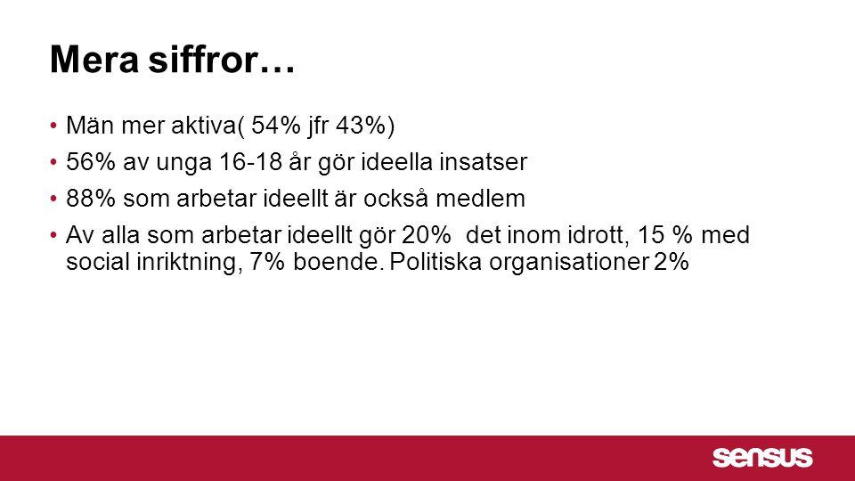 Vi är en TILL växtfaktor Enskilda individer Grupper Kommuner, Län och regioner Hela Sverige