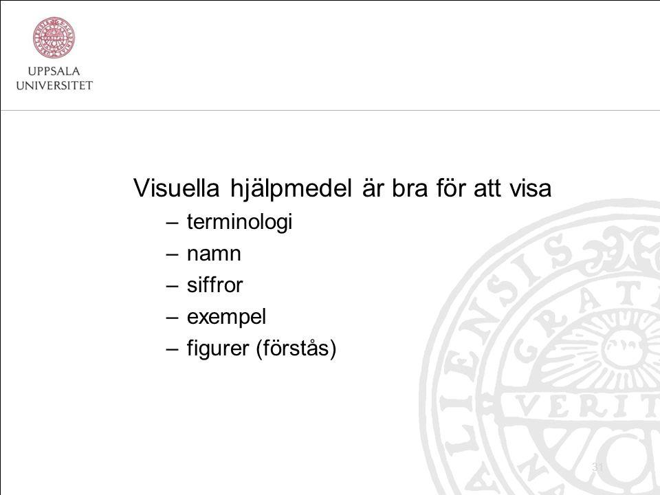Visuella hjälpmedel är bra för att visa –terminologi –namn –siffror –exempel –figurer (förstås) 31