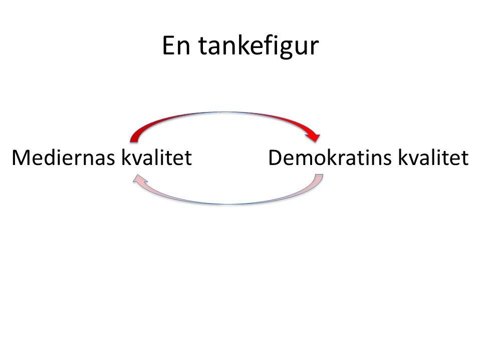 En tankefigur Mediernas kvalitetDemokratins kvalitet