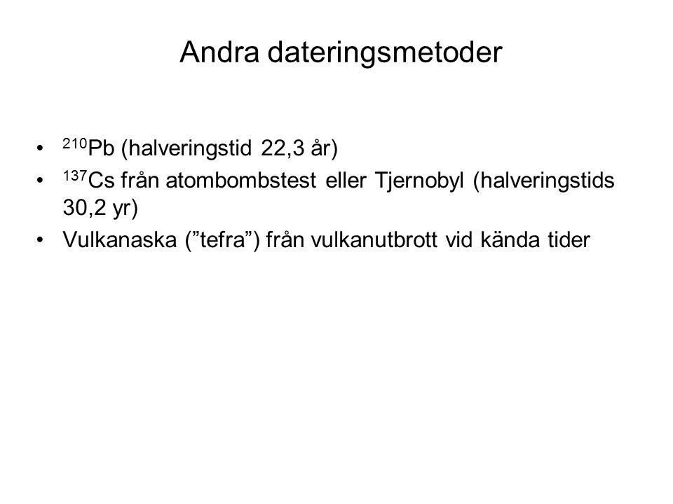 """Andra dateringsmetoder 210 Pb (halveringstid 22,3 år) 137 Cs från atombombstest eller Tjernobyl (halveringstids 30,2 yr) Vulkanaska (""""tefra"""") från vul"""
