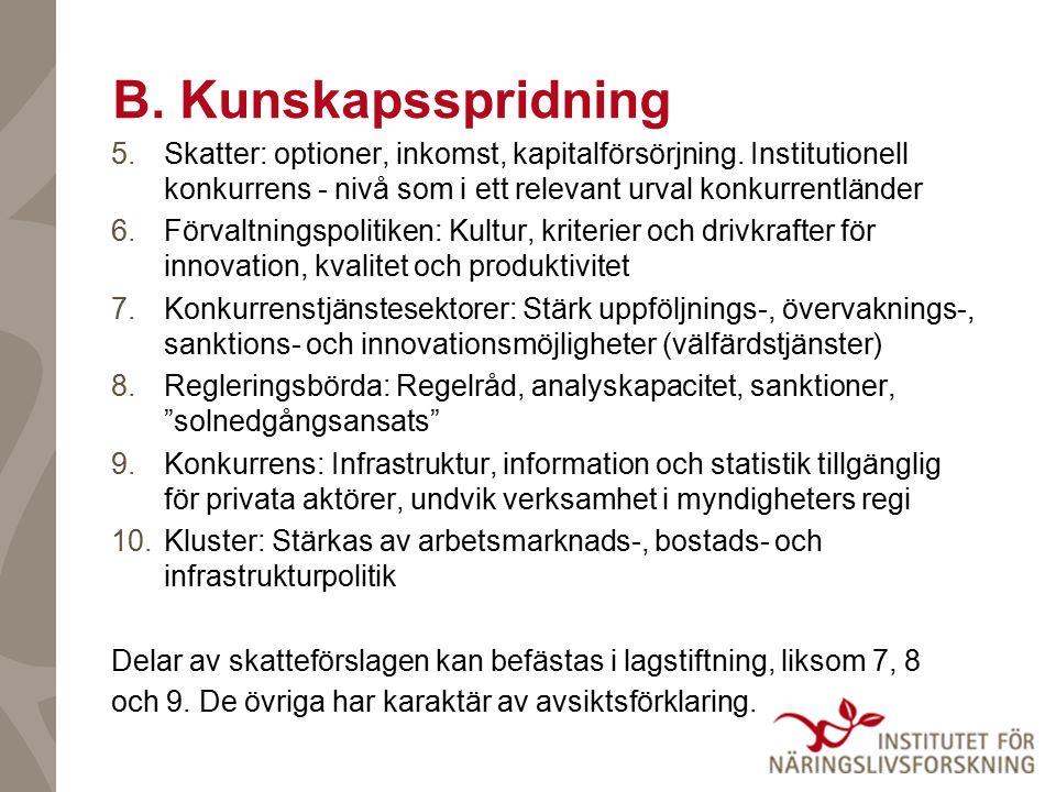 B. Kunskapsspridning 5.Skatter: optioner, inkomst, kapitalförsörjning.