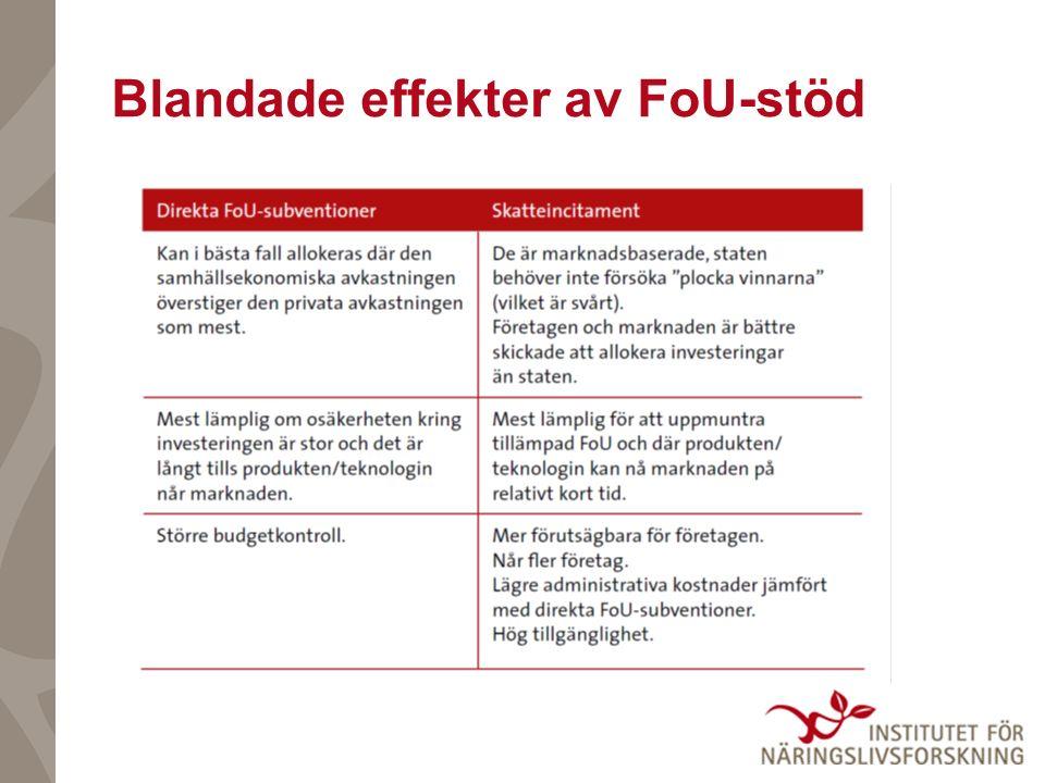 Blandade effekter av FoU-stöd