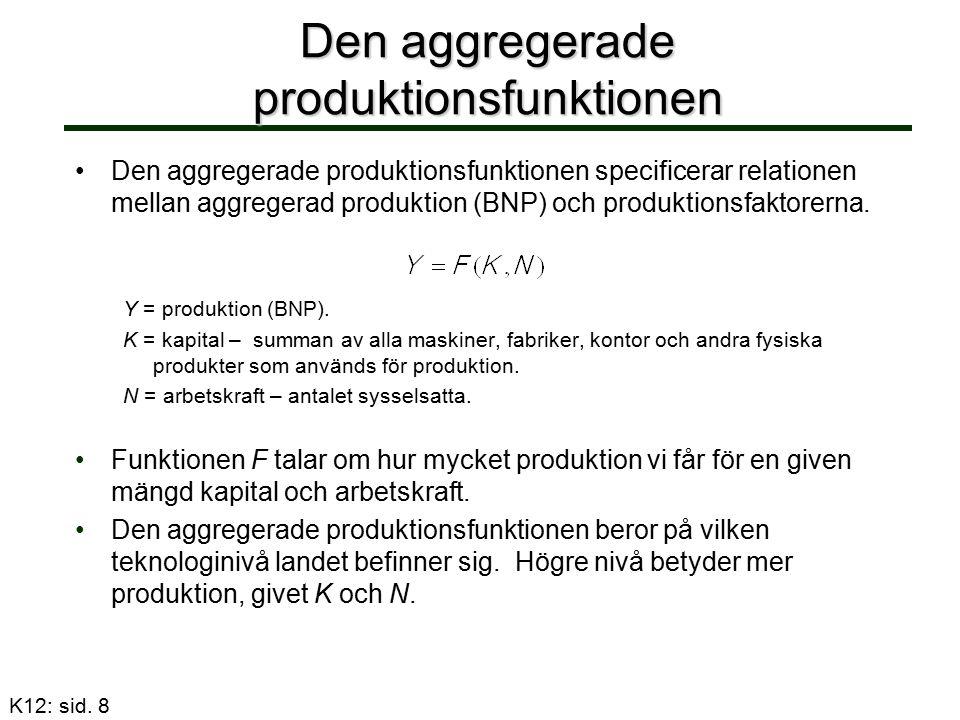 Den aggregerade produktionsfunktionen Den aggregerade produktionsfunktionen specificerar relationen mellan aggregerad produktion (BNP) och produktionsfaktorerna.