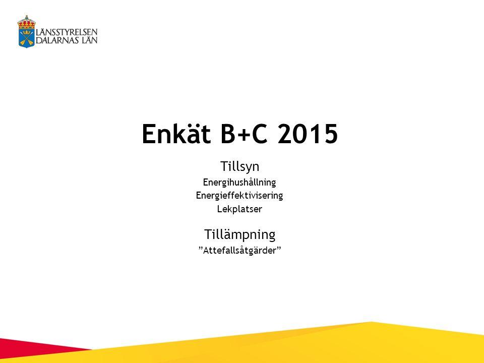 Enkät B+C 2015 Tillsyn Energihushållning Energieffektivisering Lekplatser Tillämpning Attefallsåtgärder