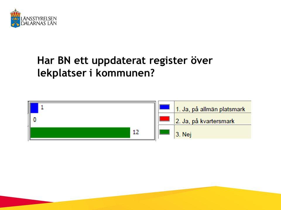 Har BN ett uppdaterat register över lekplatser i kommunen?