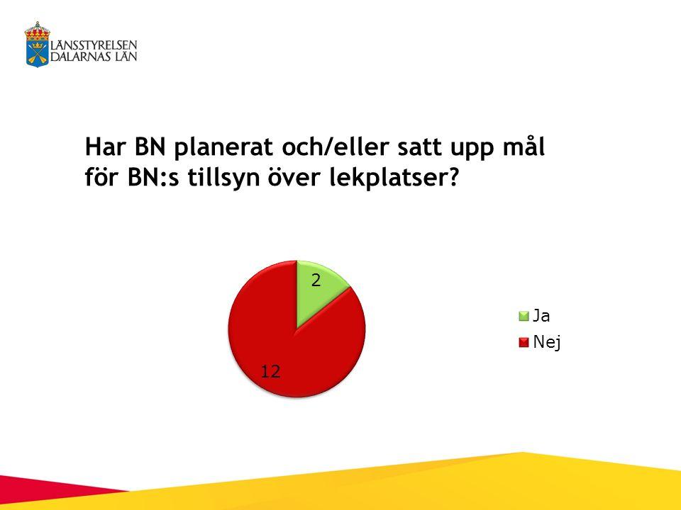 Har BN planerat och/eller satt upp mål för BN:s tillsyn över lekplatser?
