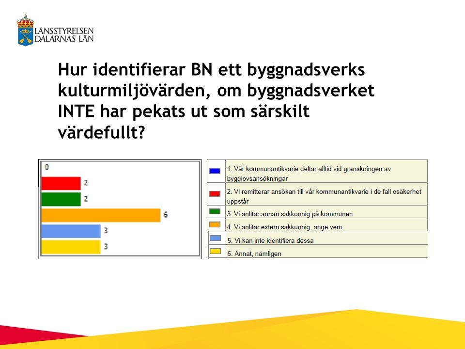 Hur identifierar BN ett byggnadsverks kulturmiljövärden, om byggnadsverket INTE har pekats ut som särskilt värdefullt?