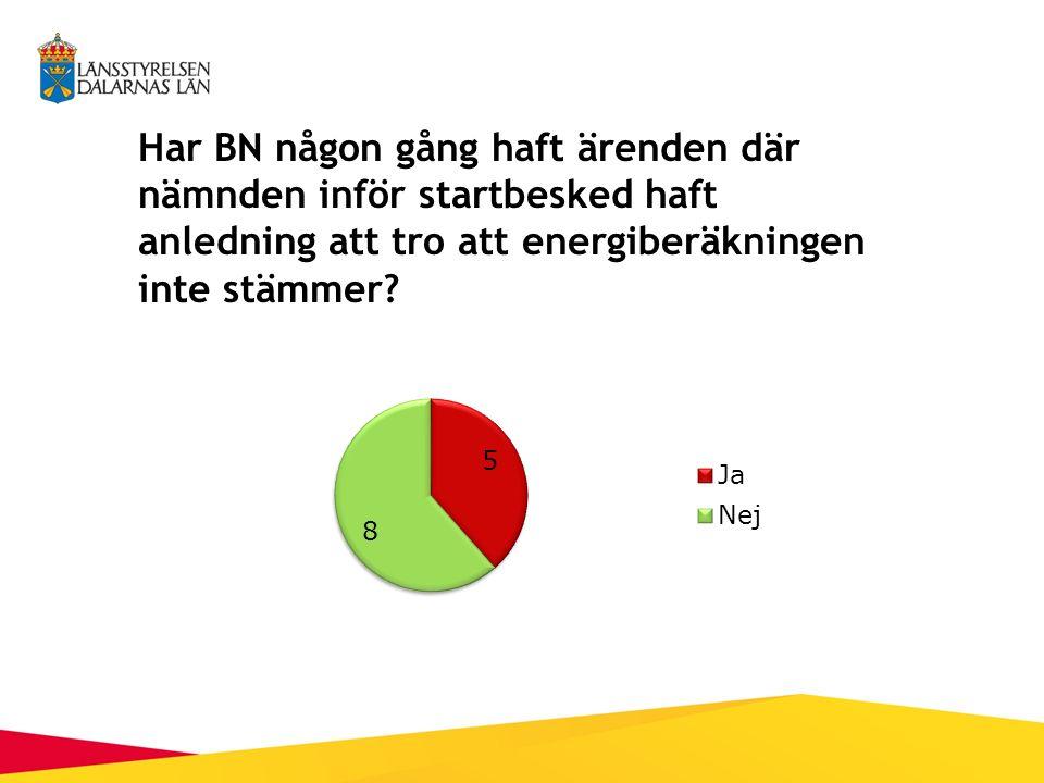 Har BN någon gång haft ärenden där nämnden inför startbesked haft anledning att tro att energiberäkningen inte stämmer?