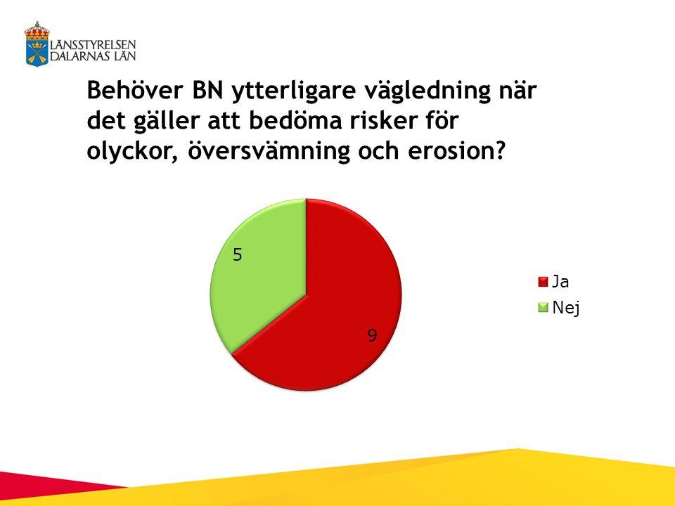 Behöver BN ytterligare vägledning när det gäller att bedöma risker för olyckor, översvämning och erosion?