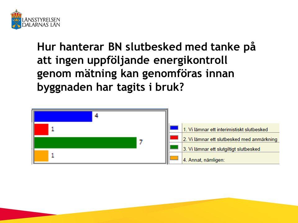 Hur hanterar BN slutbesked med tanke på att ingen uppföljande energikontroll genom mätning kan genomföras innan byggnaden har tagits i bruk?