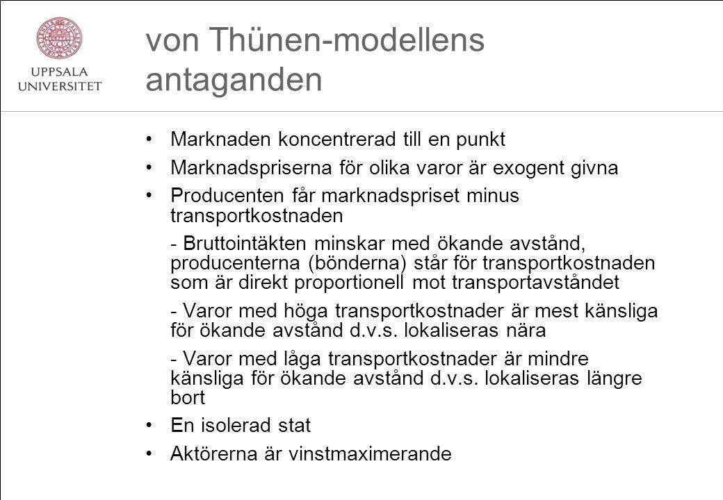 von Thünen-modellens antaganden Marknaden koncentrerad till en punkt Marknadspriserna för olika varor är exogent givna Producenten får marknadspriset
