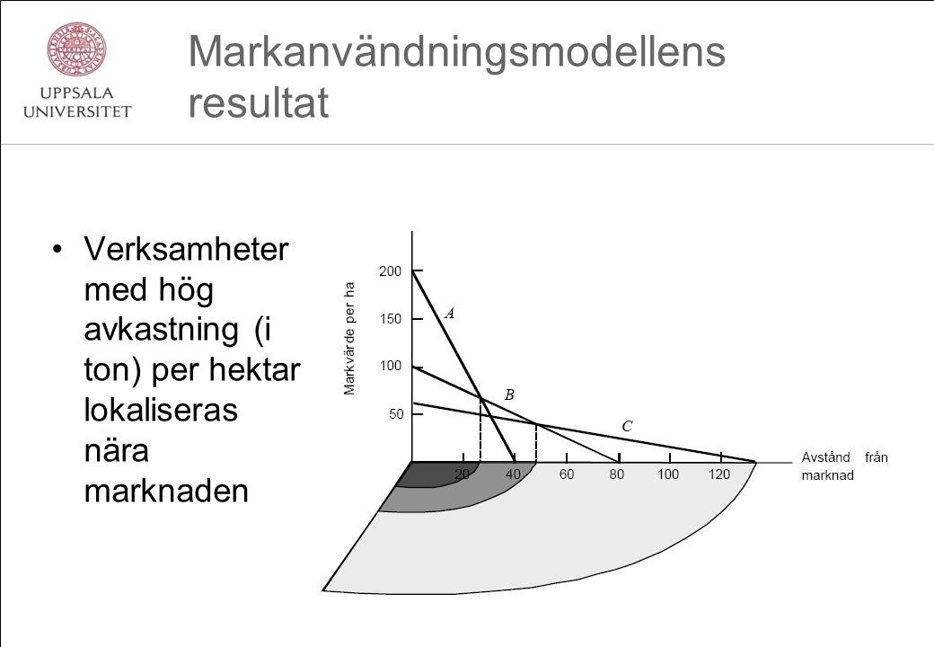 Markanvändningsmodellens resultat Verksamheter med hög avkastning (i ton) per hektar lokaliseras nära marknaden