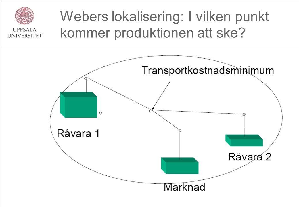 Webers lokalisering: I vilken punkt kommer produktionen att ske?
