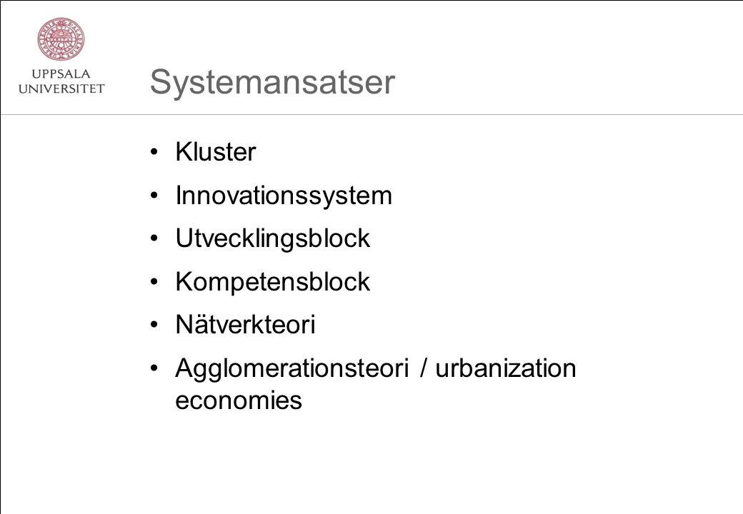 Systemansatser Kluster Innovationssystem Utvecklingsblock Kompetensblock Nätverkteori Agglomerationsteori / urbanization economies