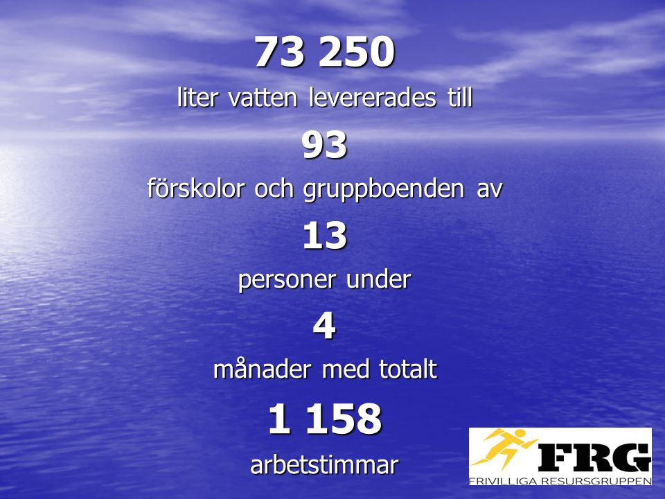 73 250 liter vatten levererades till 93 förskolor och gruppboenden av 13 personer under 4 månader med totalt 1 158 arbetstimmar