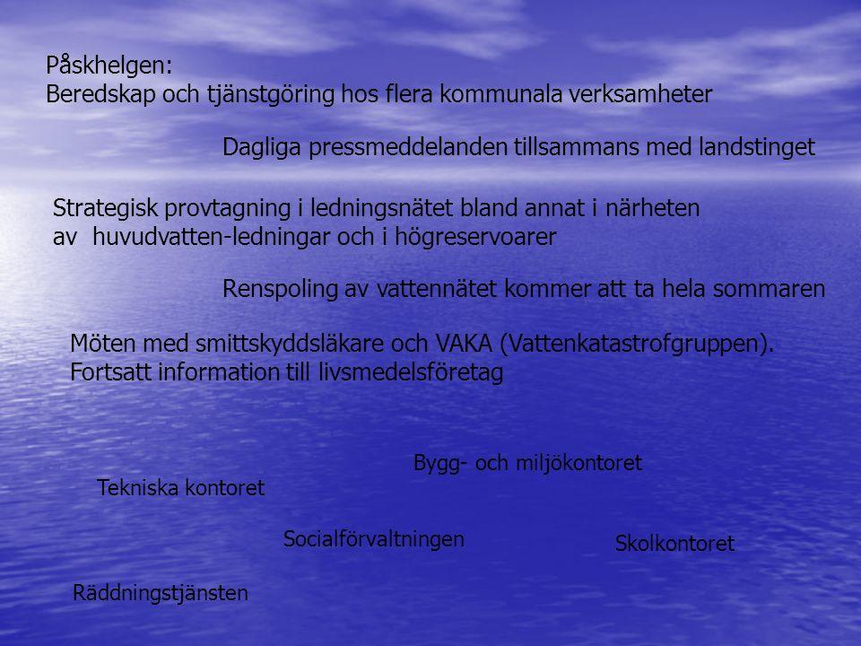 Påskhelgen: Beredskap och tjänstgöring hos flera kommunala verksamheter Möten med smittskyddsläkare och VAKA (Vattenkatastrofgruppen).