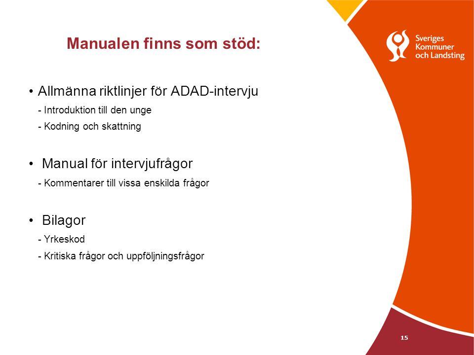 Manualen finns som stöd: Allmänna riktlinjer för ADAD-intervju - Introduktion till den unge - Kodning och skattning Manual för intervjufrågor - Kommentarer till vissa enskilda frågor Bilagor - Yrkeskod - Kritiska frågor och uppföljningsfrågor 15