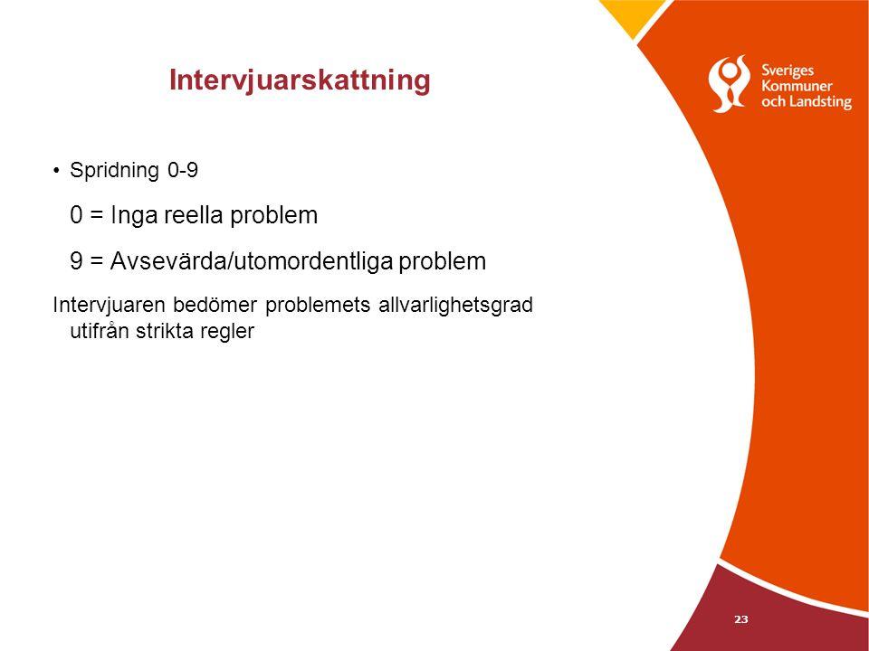 Intervjuarskattning Spridning 0-9 0 = Inga reella problem 9 = Avsevärda/utomordentliga problem Intervjuaren bedömer problemets allvarlighetsgrad utifrån strikta regler 23
