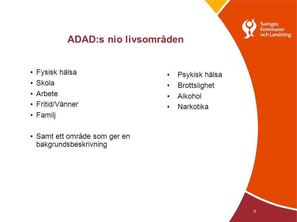 ADAD:s nio livsområden Fysisk hälsa Skola Arbete Fritid/Vänner Familj Samt ett område som ger en bakgrundsbeskrivning 3 Psykisk hälsa Brottslighet Alkohol Narkotika