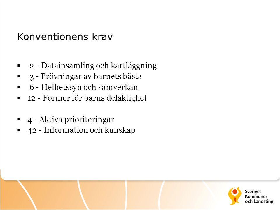 Konventionens krav  2 - Datainsamling och kartläggning  3 - Prövningar av barnets bästa  6 - Helhetssyn och samverkan  12 - Former för barns delaktighet  4 - Aktiva prioriteringar  42 - Information och kunskap