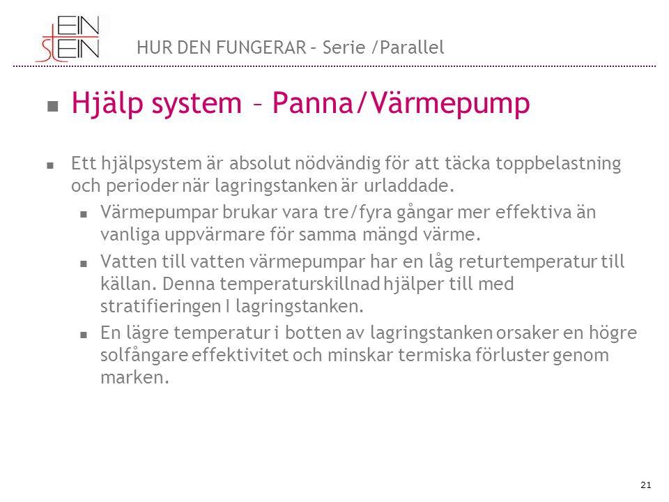 21 Hjälp system – Panna/Värmepump Ett hjälpsystem är absolut nödvändig för att täcka toppbelastning och perioder när lagringstanken är urladdade.
