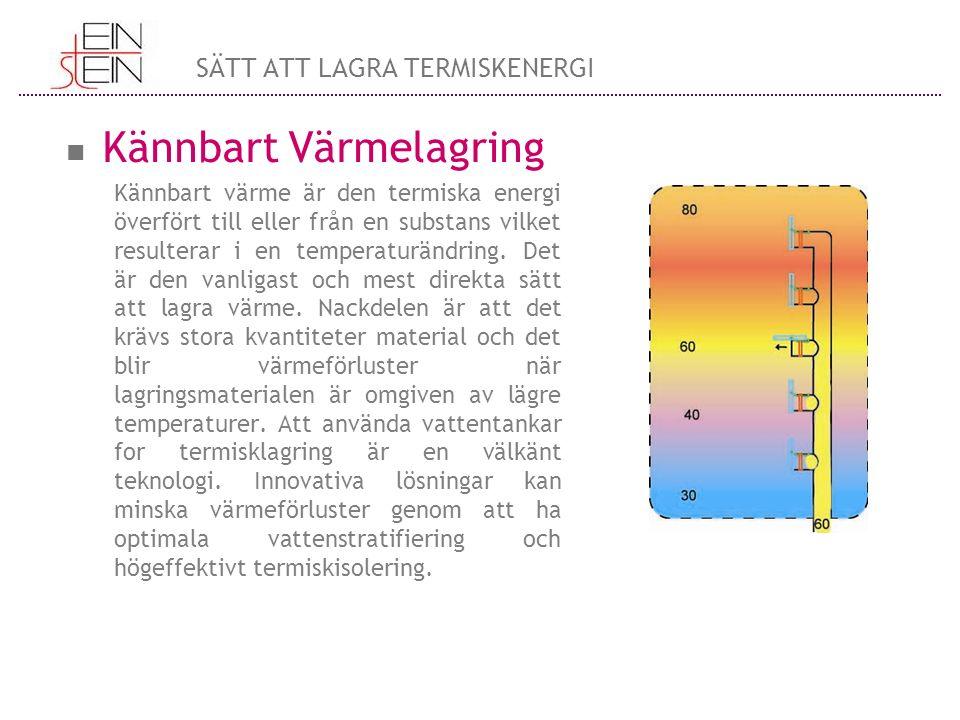 Kännbart Värmelagring Kännbart värme är den termiska energi överfört till eller från en substans vilket resulterar i en temperaturändring.