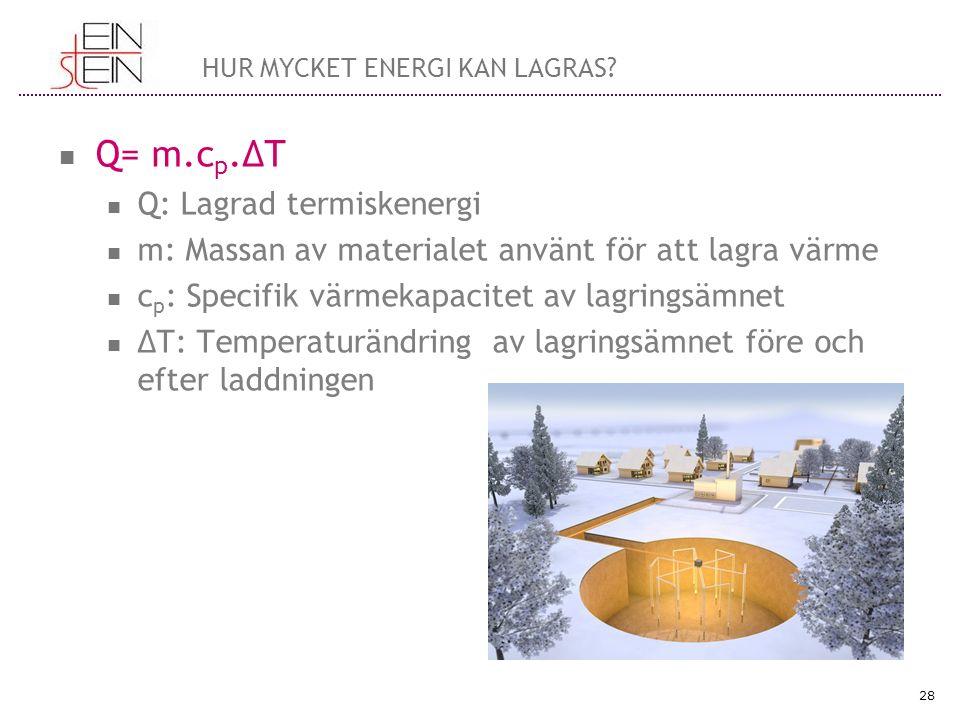 Q= m.c p.ΔΤ Q: Lagrad termiskenergi m: Massan av materialet använt för att lagra värme c p : Specifik värmekapacitet av lagringsämnet ΔT: Temperaturändring av lagringsämnet före och efter laddningen 28 HUR MYCKET ENERGI KAN LAGRAS