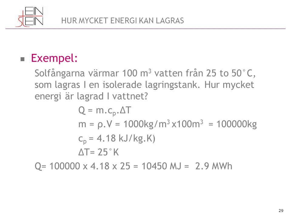 Exempel: Solfångarna värmar 100 m 3 vatten från 25 to 50°C, som lagras I en isolerade lagringstank.
