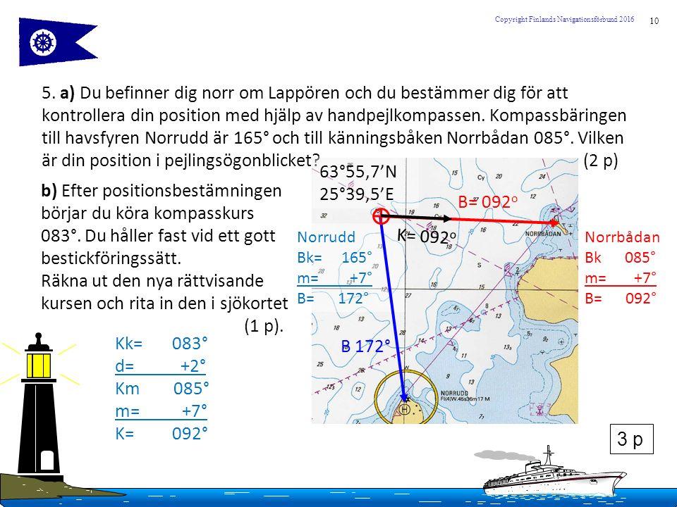10 Copyright Finlands Navigationsförbund 2016 5. a) Du befinner dig norr om Lappören och du bestämmer dig för att kontrollera din position med hjälp a