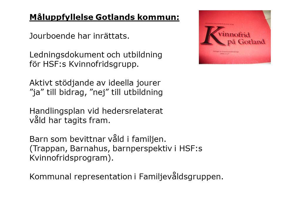 Måluppfyllelse Gotlands kommun: Jourboende har inrättats.