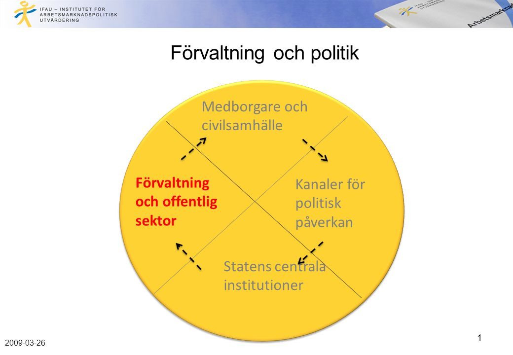 2 En enkel definition av offentlig förvaltning Den organisation som bereder och/eller verkställer politiska beslut (NE)