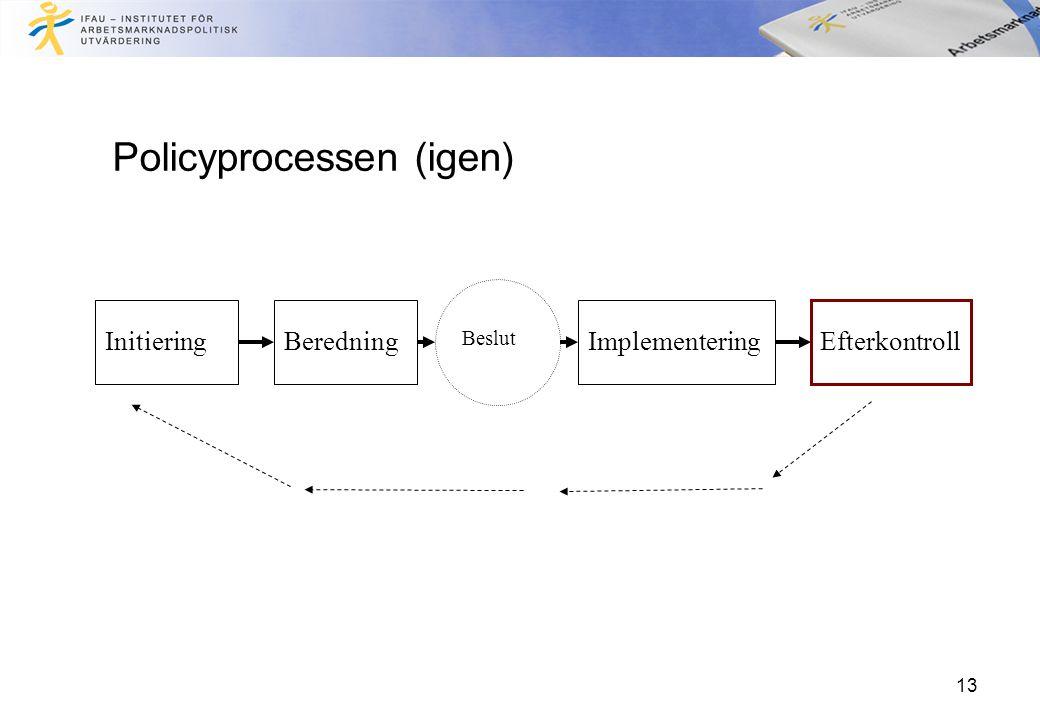 13 Policyprocessen (igen) InitieringBeredningImplementering Efterkontroll Beslut