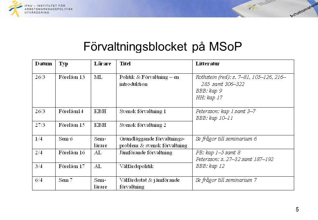 5 Förvaltningsblocket på MSoP