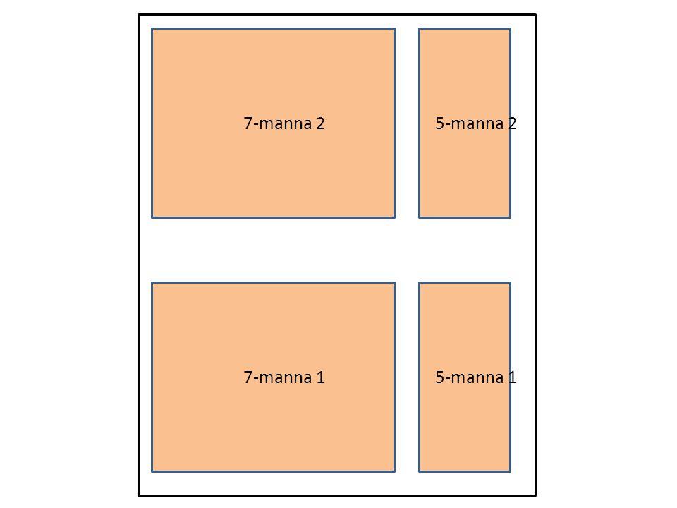 7-manna 2 7-manna 1 5-manna 2 5-manna 1