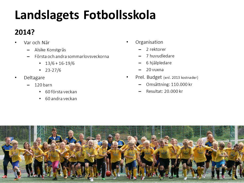 Landslagets Fotbollsskola 2014? Var och När – Alsike Konstgräs – Första och andra sommarlovsveckorna 13/6 + 16-19/6 23-27/6 Deltagare – 120 barn 60 fö