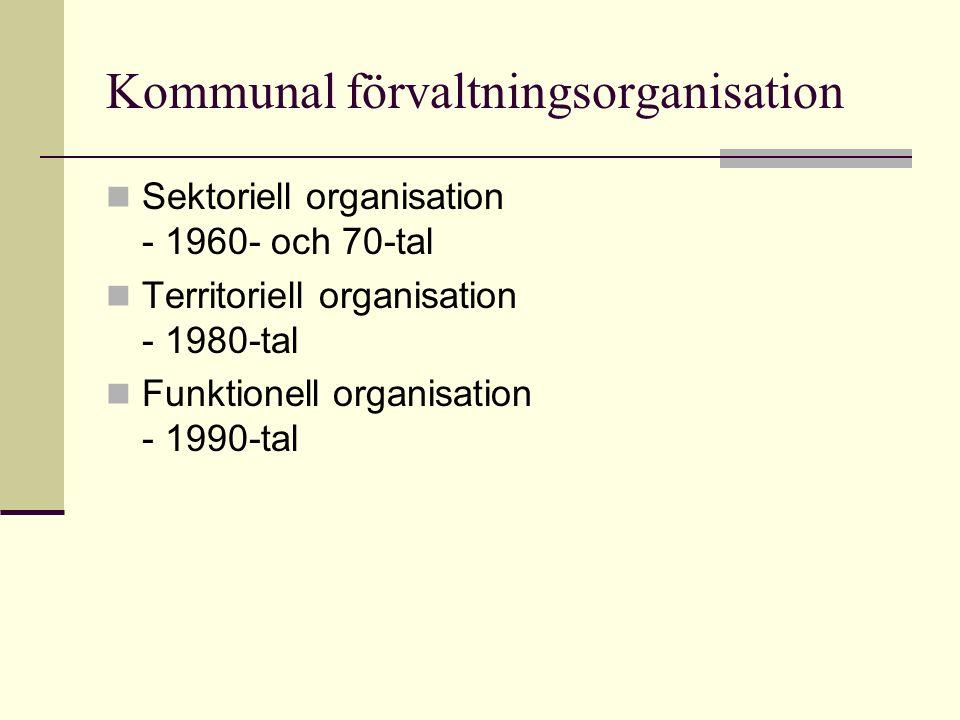 Kommunal förvaltningsorganisation Sektoriell organisation - 1960- och 70-tal Territoriell organisation - 1980-tal Funktionell organisation - 1990-tal