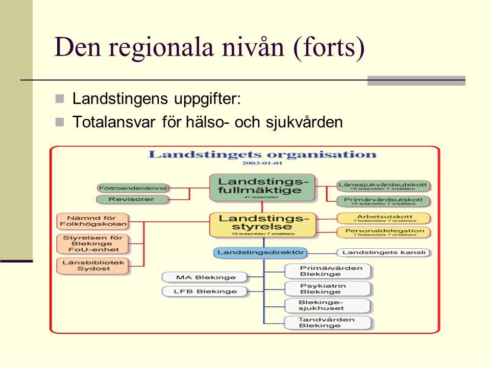 Den regionala nivån (forts) Landstingens uppgifter: Totalansvar för hälso- och sjukvården