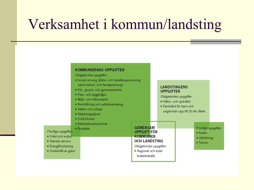 Verksamhet i kommun/landsting