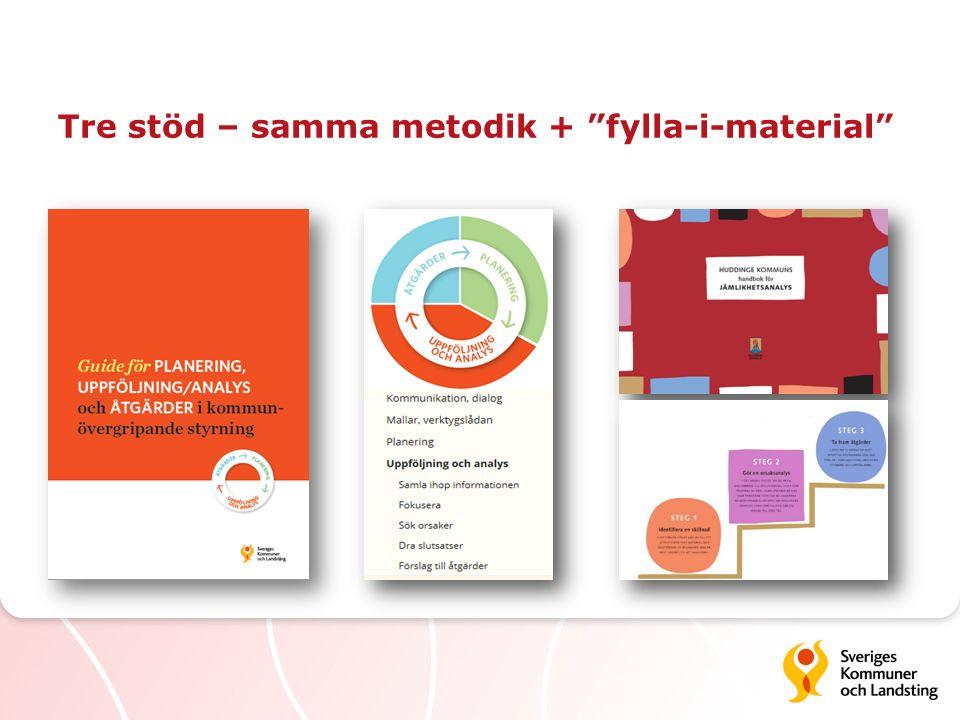 Tre stöd – samma metodik + fylla-i-material