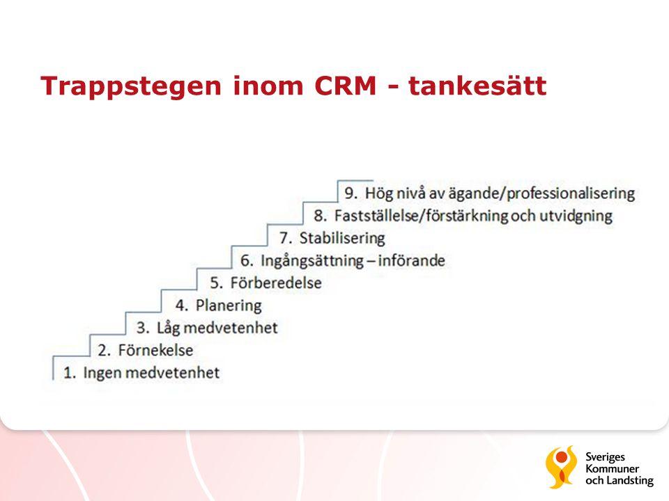 Trappstegen inom CRM - tankesätt