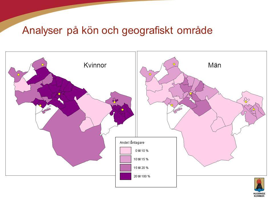 Analyser på kön och geografiskt område KvinnorMän